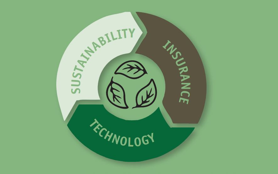 2016 Sublimity Insurance Sustainability Report